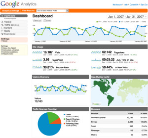 google analytics dashboard1 300x279