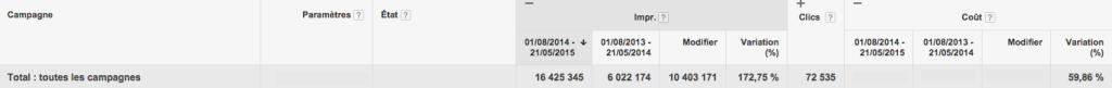 etude de campagne Google AdWords Clickoo1 1024x81