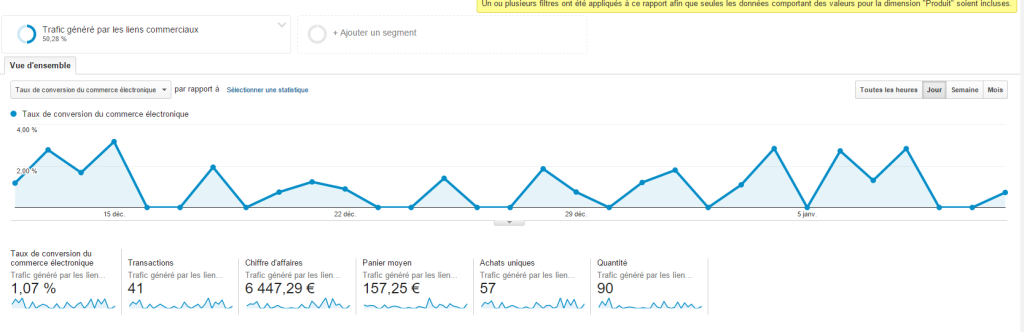 Adwords Analytics 1024x332