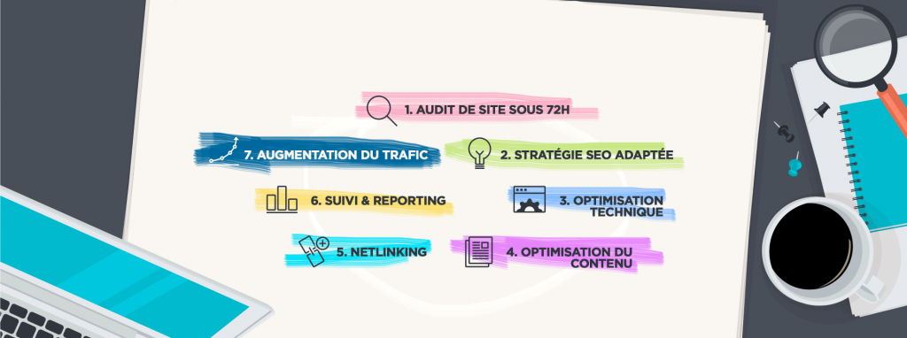 Qu Est Ce Que Le Seo Search Engine Optimization Referencement