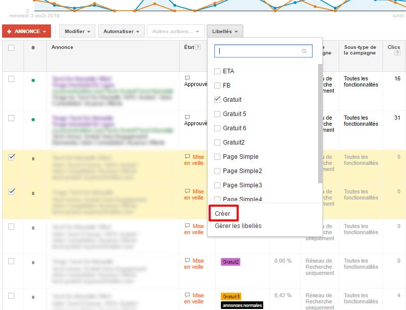 libellés Google Adwords