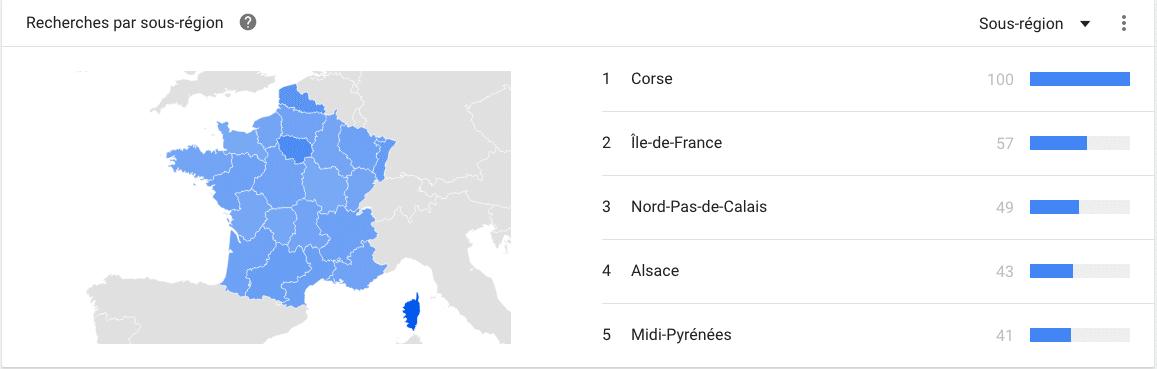 adwords black friday par régions