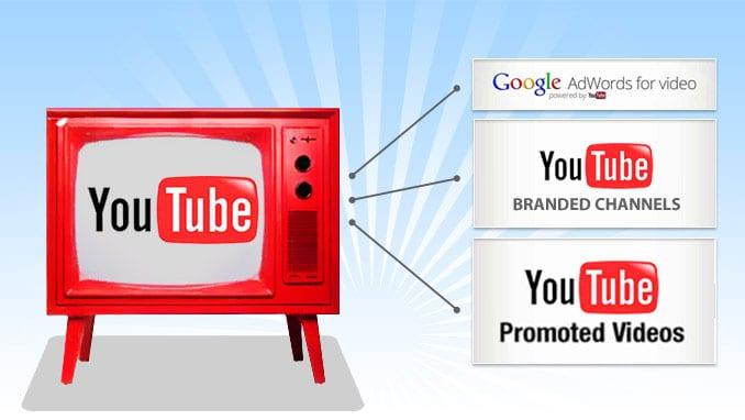 Augmenter votre notoriété sur Youtube
